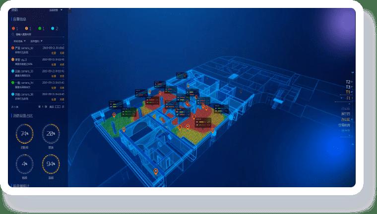 智慧军营可视化解决方案-建设营区安防态势管理平台