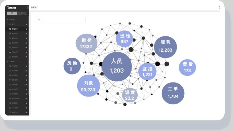 教育数字孪生中台-数据资产全景图