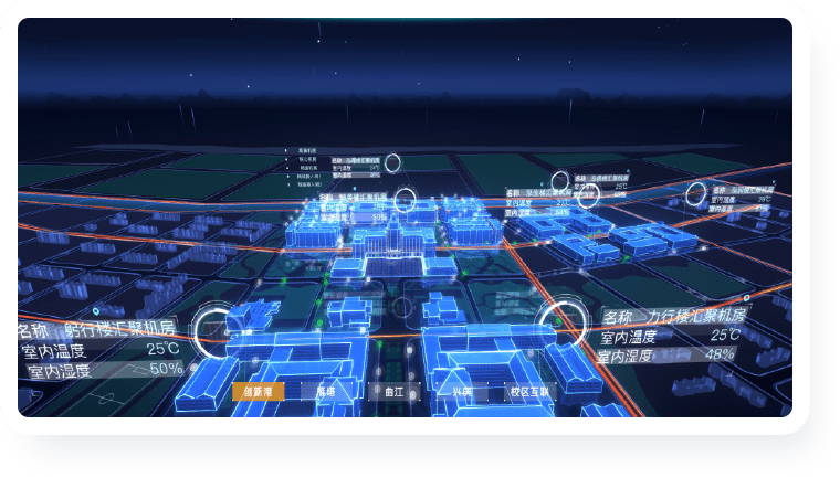 多网融合智能管理平台-网络运维数据大屏
