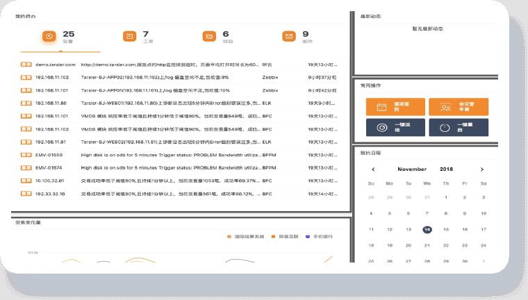 智慧校园智能运营平台-一键闭环建立运营一站式工作台
