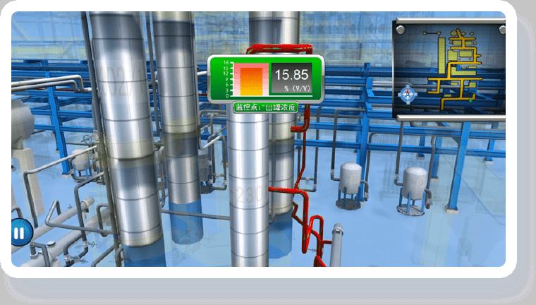 智慧工厂解决方案-监控可视化