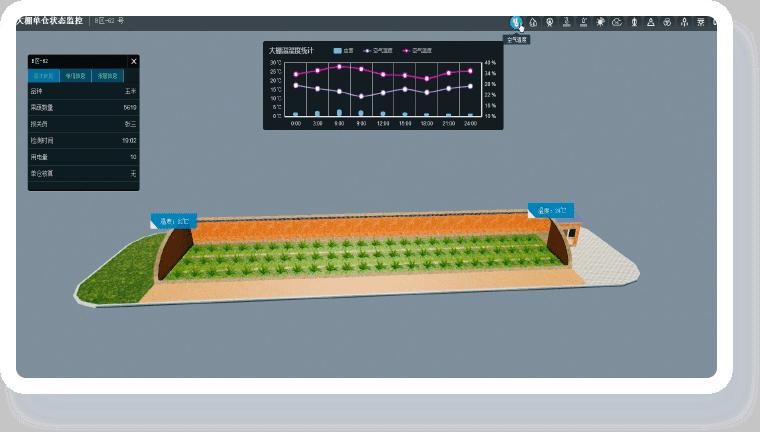 智慧农业可视化解决方案-可视化展示 辅助人员培训管理