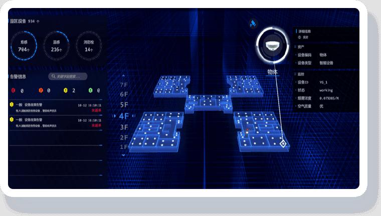 智慧园区可视化解决方案-台账设备可视 降低认知门槛