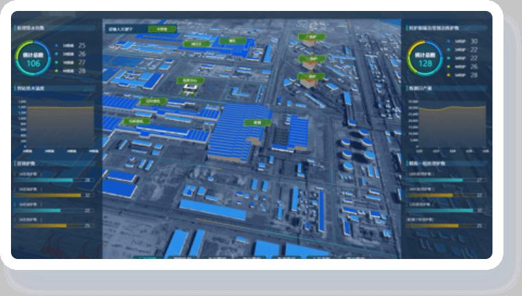智慧钢铁可视化解决方案-厂区、监控一张图