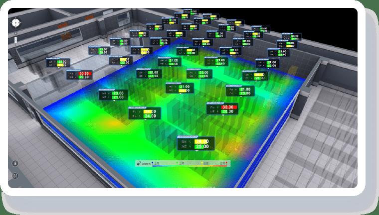 金融行业数据中心可视化-监控可视化建立统一监控窗口