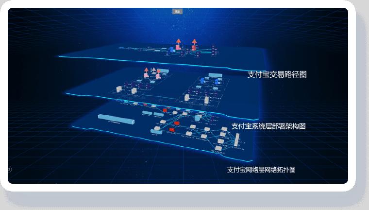 金融IT架构可视化解决方案-场景式架构图管理
