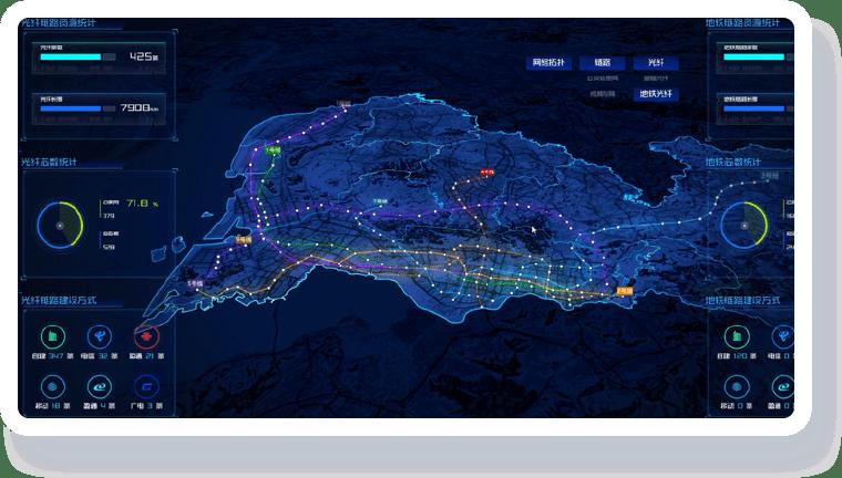 公安运维可视化解决方案-网络可视化管理
