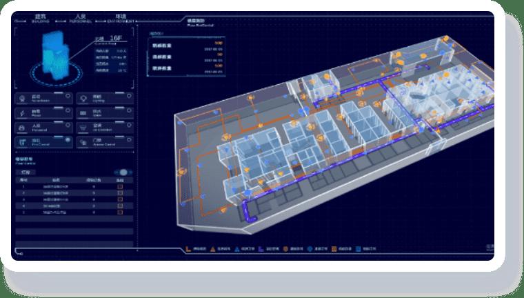 智慧机场可视化解决方案-一体高效协同