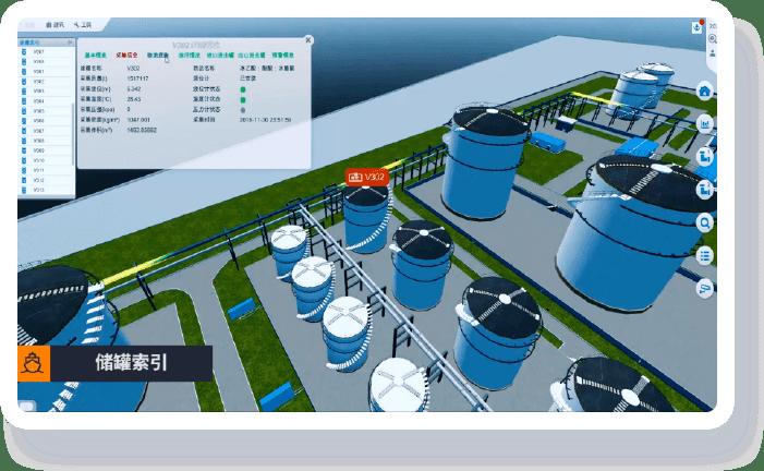 智慧港口可视化解决方案-打造港口运营数字化底座