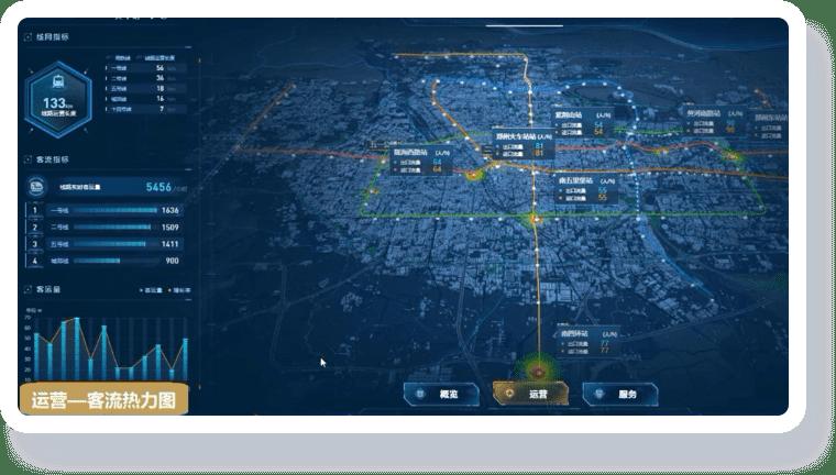 轨道交通可视化解决方案-客流实时监察管理