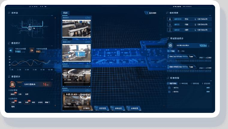 智慧地铁可视化解决方案-业务场景监控